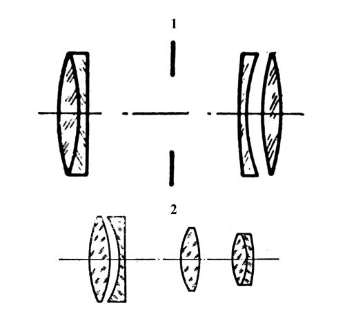 1 – оптическая схема