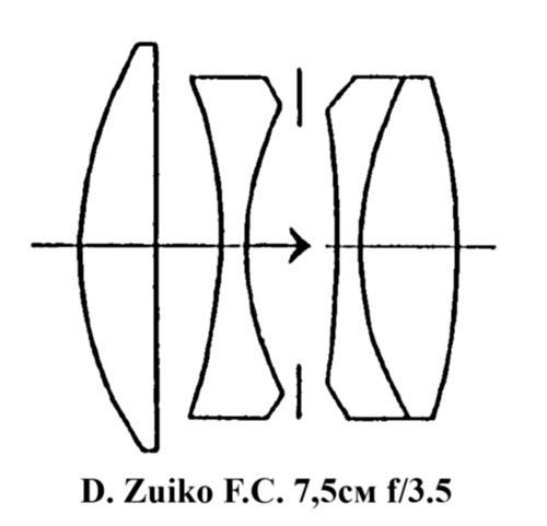 Оптическая схема объектива D.