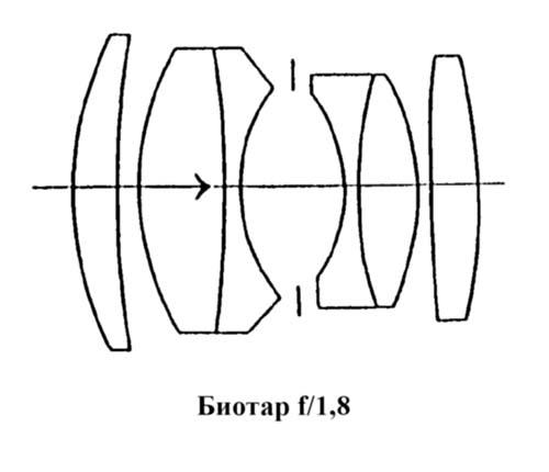 объектива: «Тессар» f/2,7